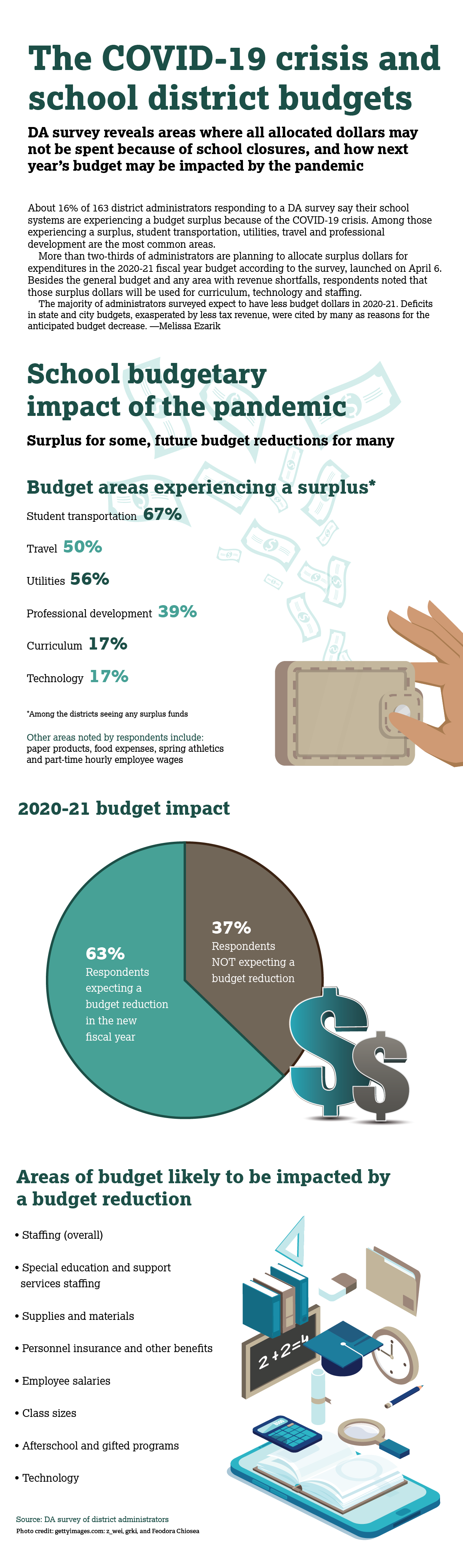 Infographic (click to enlarge): COVID-19 crisis and school district budgets