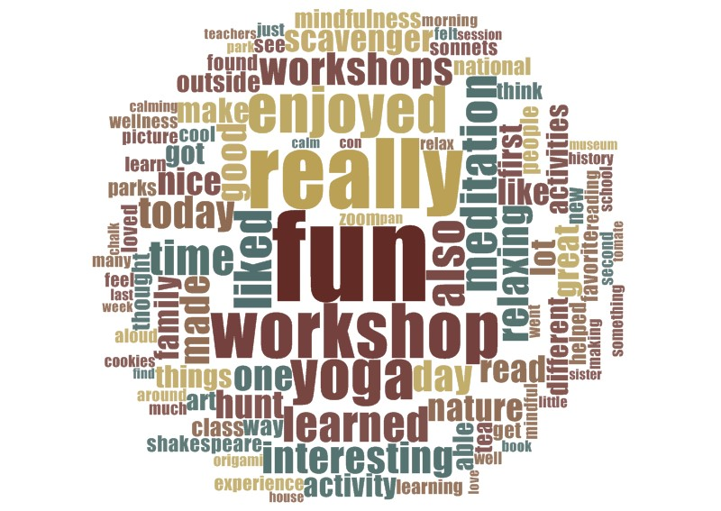 Scarsdale teachers created this word cloud from students' reflections on their wellness week activities.