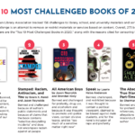 10 most challenged books feature anti-racism, LGBTQ themes